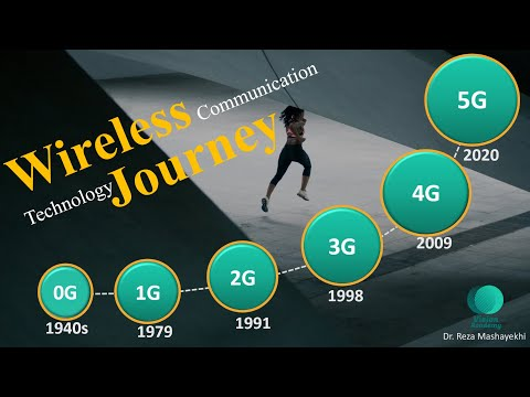 What are 0G, 1G, 2G, 3G, 4G, 5G Cellular Mobile Networks – History of Wireless Telecommunications