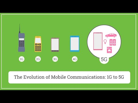 1G to 5G | The Revolution of Cell Phones 🔥📱