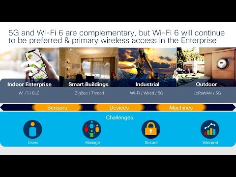 Creating exceptional user experiences: Wi-Fi 6, 5G, the new era of connectivity